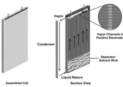 Internal Cooling of Lithium-Ion Batteries